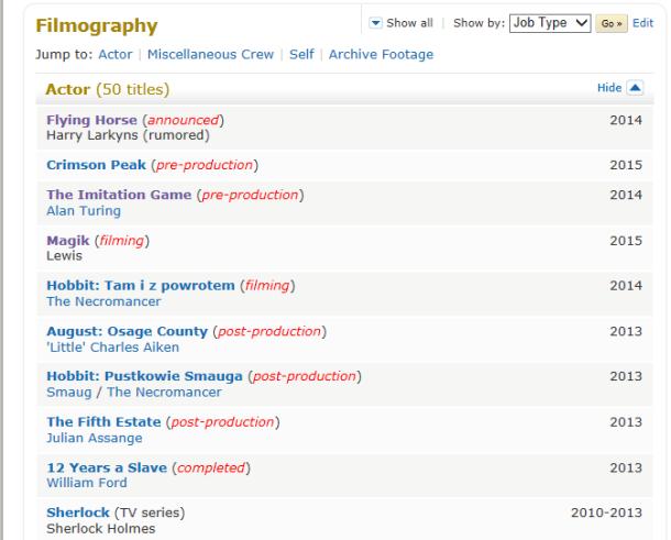 Benedict Cumberbatch IMDB