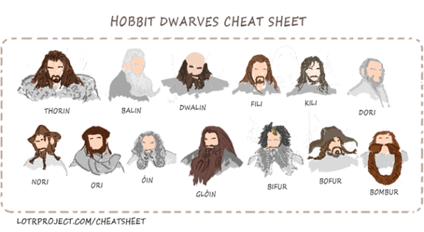 dwarveshobbit2